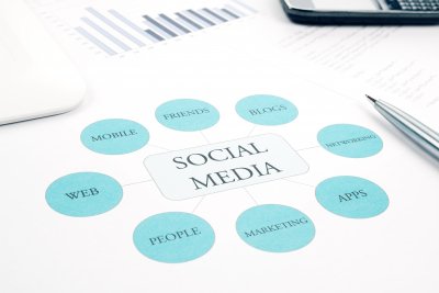social media network business, concept flow chart